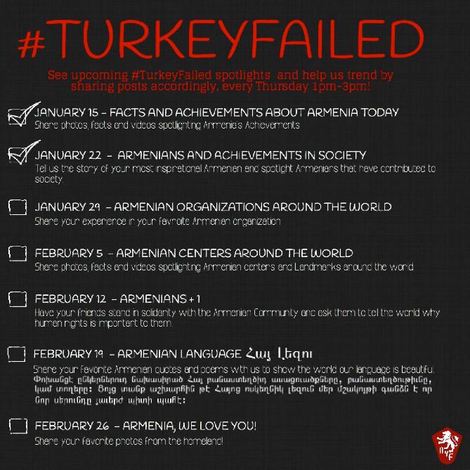 TurkeyFailed Sche